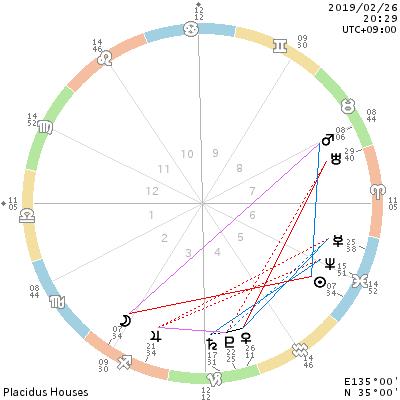chart_201902262029