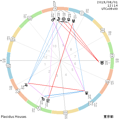 chart_201908011214