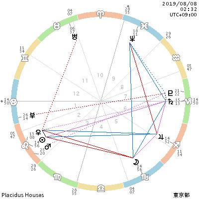 chart_201908080232