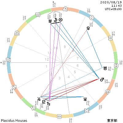 chart_202008191143